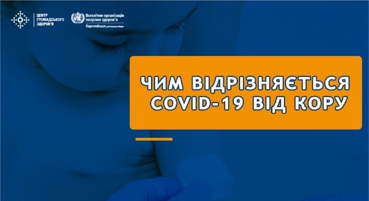 Чим відрізняється COVID-19 від кору детская больница запорожье КНП «Міська дитяча лікарня №5» ЗМР – це єдина у місті Запоріжжі багатопрофільна дитяча лікарня, де сконцентровано всі види надання спеціалізованої медичної допомоги дитячому населенню: стаціонарної, консультативної амбулаторно-поліклінічної та виїзної для інтенсивної терапії новонародженим.